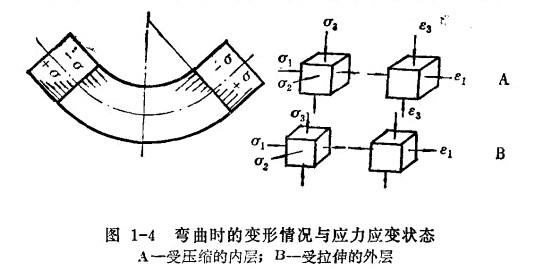 电路 电路图 电子 原理图 546_269